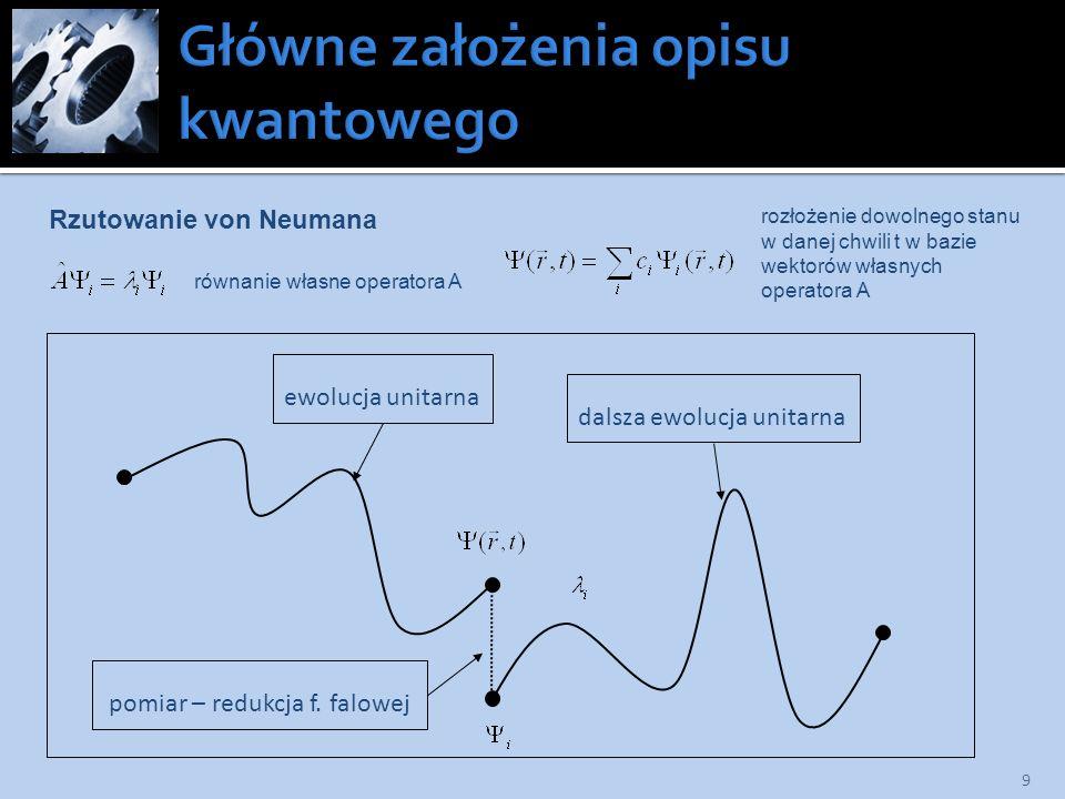 9 Rzutowanie von Neumana ewolucja unitarna dalsza ewolucja unitarna pomiar – redukcja f. falowej równanie własne operatora A rozłożenie dowolnego stan