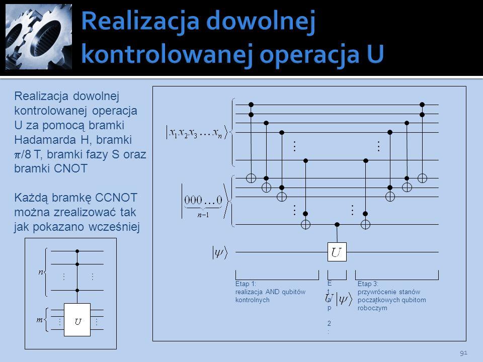 91 Realizacja dowolnej kontrolowanej operacja U za pomocą bramki Hadamarda H, bramki /8 T, bramki fazy S oraz bramki CNOT Każdą bramkę CCNOT można zre