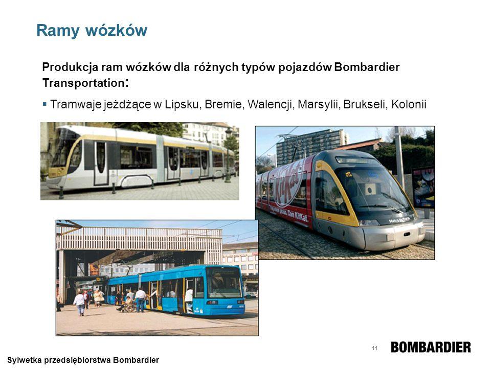 11 Ramy wózków Produkcja ram wózków dla różnych typów pojazdów Bombardier Transportation : Tramwaje jeżdżące w Lipsku, Bremie, Walencji, Marsylii, Bru