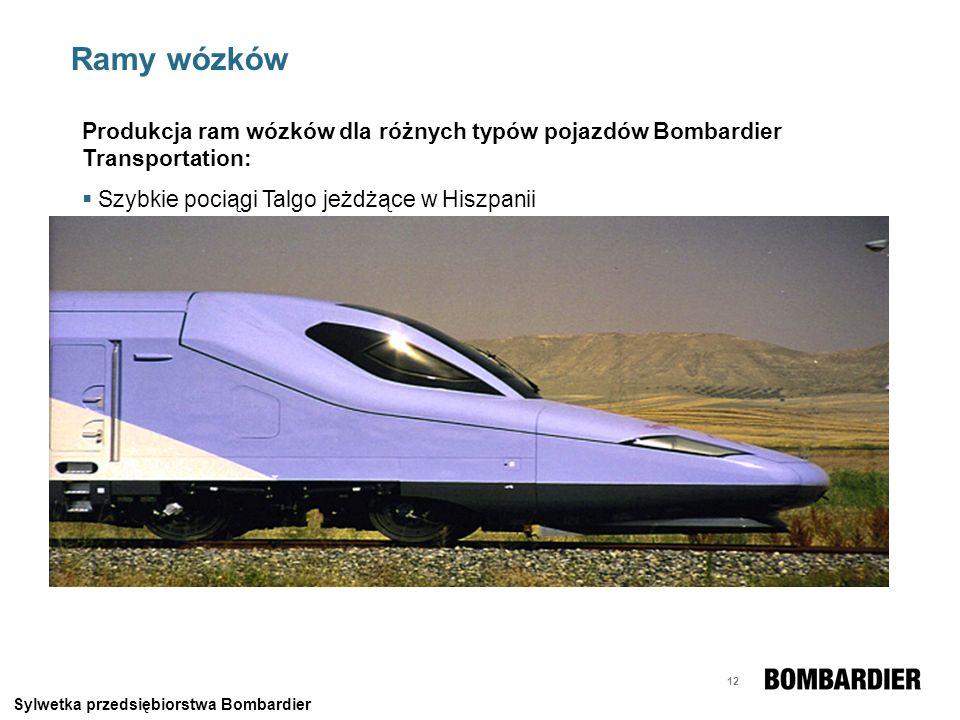 12 Ramy wózków Produkcja ram wózków dla różnych typów pojazdów Bombardier Transportation: Szybkie pociągi Talgo jeżdżące w Hiszpanii Sylwetka przedsię