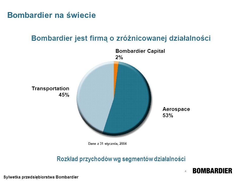 4 Bombardier na świecie Rozkład przychodów wg segmentów działalności Bombardier Capital 2% Transportation 45% Aerospace 53% Bombardier jest firmą o zr