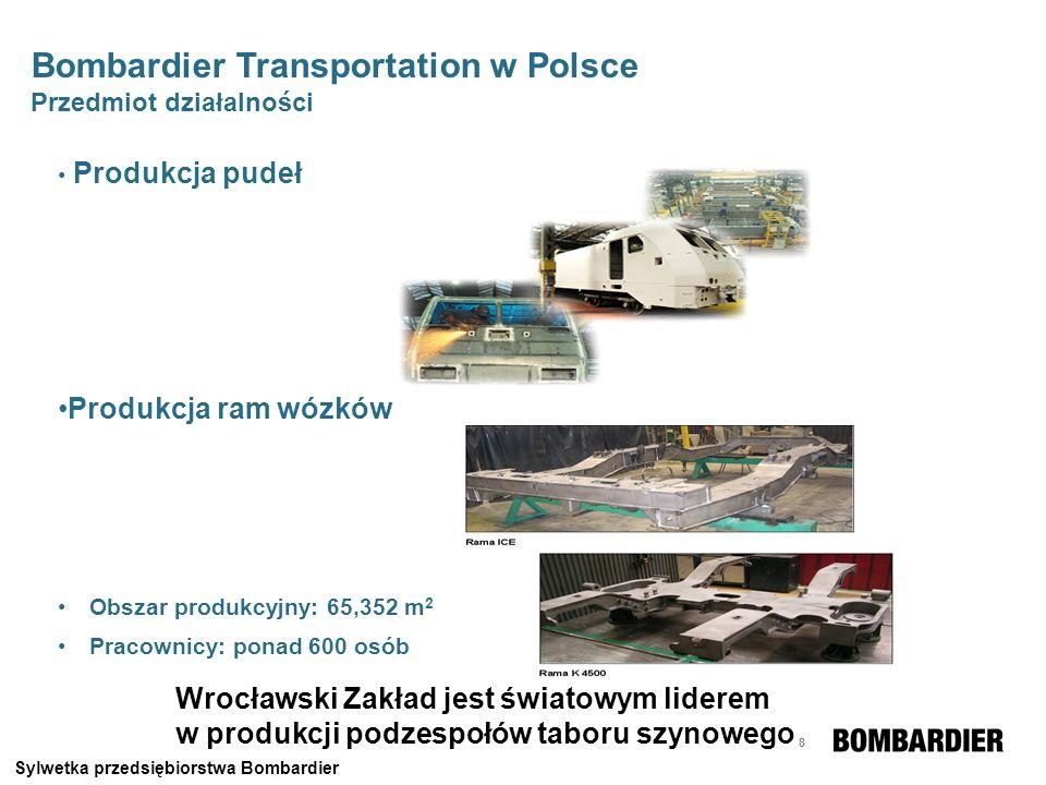 9 Produkcja ram wózków dla różnych typów pojazdów Bombardier Transportation: Pociągi 2 poziomowe jeżdżące w Dani, Niemczech i Izraelu Sylwetka przedsiębiorstwa Bombardier Ramy wózków