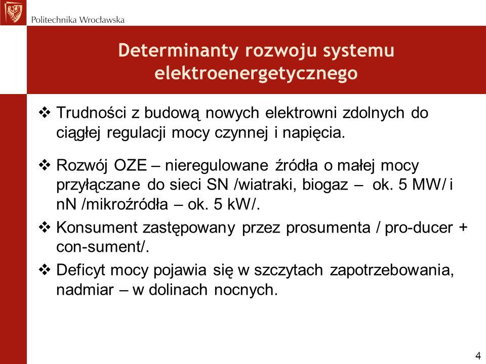 Determinanty rozwoju systemu elektroenergetycznego 4 Trudności z budową nowych elektrowni zdolnych do ciągłej regulacji mocy czynnej i napięcia.