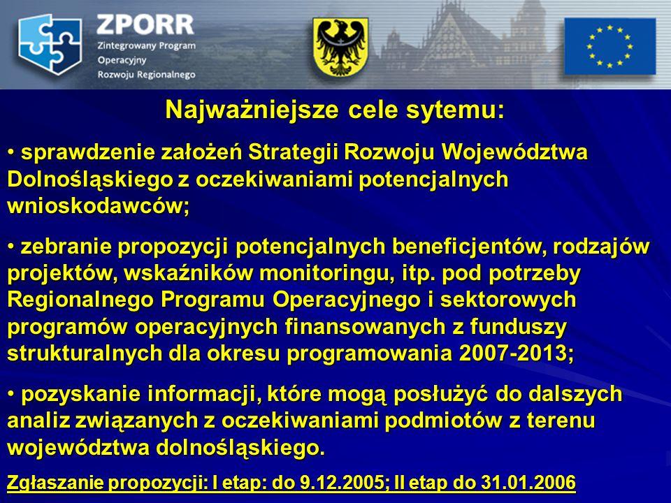Najważniejsze cele sytemu: sprawdzenie założeń Strategii Rozwoju Województwa Dolnośląskiego z oczekiwaniami potencjalnych wnioskodawców; sprawdzenie z