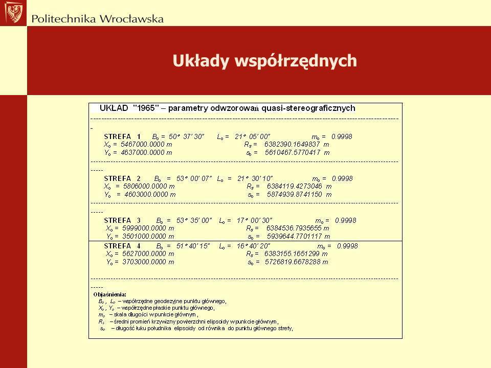 ODWZOROWANIE GAUSSA KRÜGERA PARAMETRY PROCEDUR [ zastosowanie wielomianów dopuszczalne dla: B od 48 do 56 i L od 6 do + 6 ] PROCEDURA PARAMETR ELIPSOI