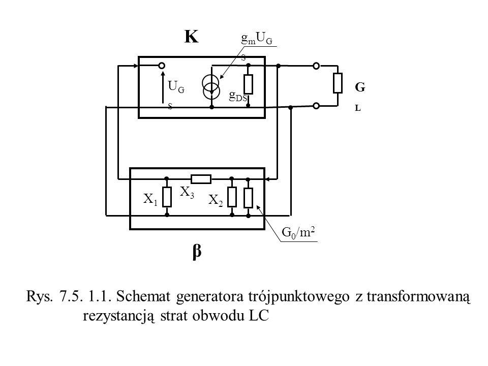 K GLGL β X3X3 X1X1 X2X2 UGSUGS g DS gmUGSgmUGS G 0 /m 2 Rys. 7.5. 1.1. Schemat generatora trójpunktowego z transformowaną rezystancją strat obwodu LC