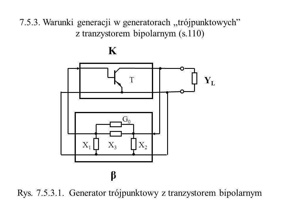 7.5.3. Warunki generacji w generatorach trójpunktowych z tranzystorem bipolarnym (s.110) K YLYL β X3X3 X1X1 X2X2 T G0G0 Rys. 7.5.3.1. Generator trójpu