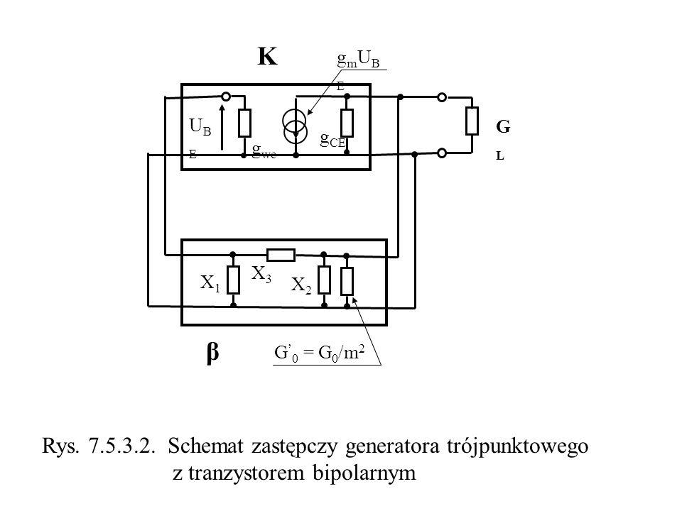 K GLGL β X3X3 X1X1 X2X2 UBEUBE g CE gmUBEgmUBE G 0 = G 0 /m 2 g we Rys. 7.5.3.2. Schemat zastępczy generatora trójpunktowego z tranzystorem bipolarnym