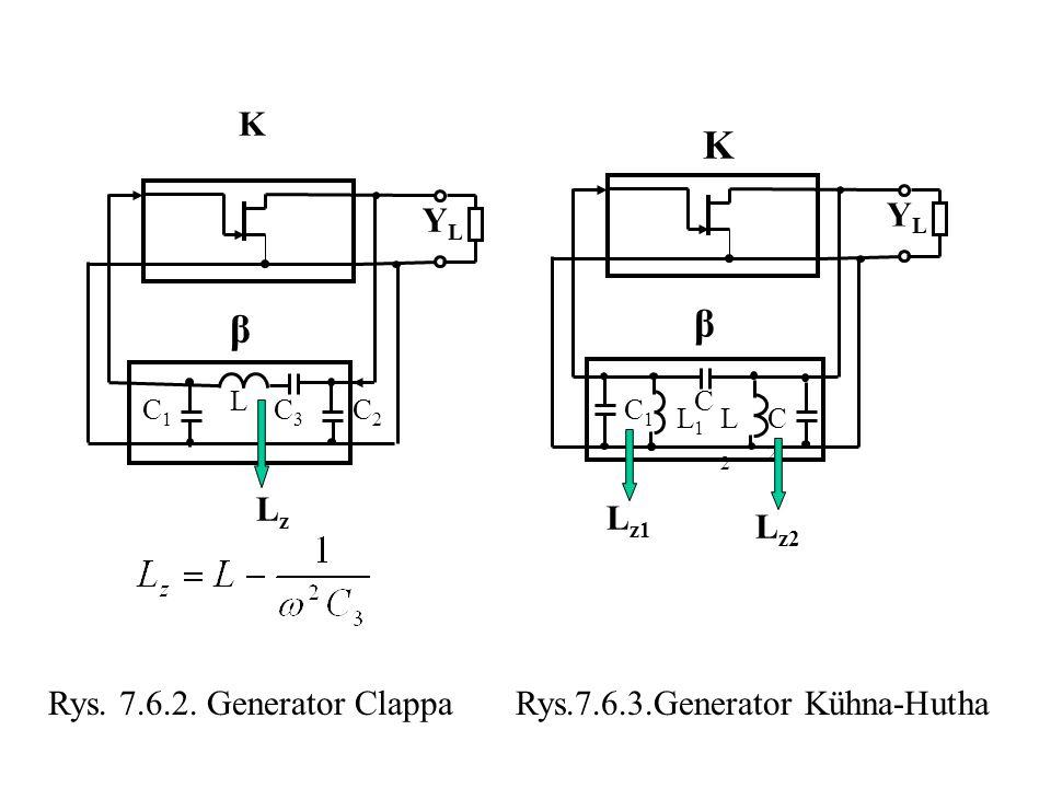 Rys. 7.6.2. Generator Clappa Rys.7.6.3.Generator Kühna-Hutha YLYL β C L1L1 L2L2 K C1C1 C2C2 L z1 L z2 YLYL β L C1C1 C2C2 C3C3 K LzLz