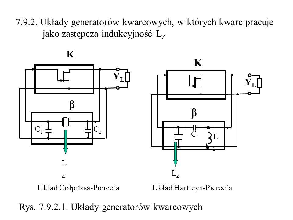 7.9.2. Układy generatorów kwarcowych, w których kwarc pracuje jako zastępcza indukcyjność L Z YLYL β LZLZ C1C1 C2C2 K Układ Colpitssa-Piercea YLYL β C