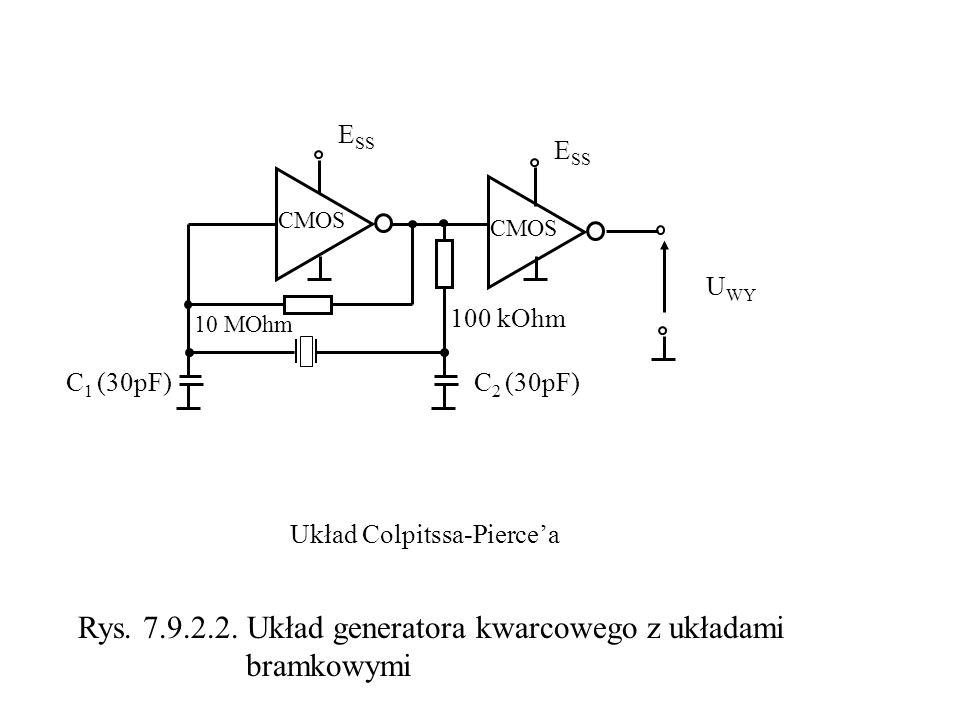 Układ Colpitssa-Piercea CMOS U WY CMOS E SS 10 MOhm 100 kOhm C 1 (30pF)C 2 (30pF) Rys. 7.9.2.2. Układ generatora kwarcowego z układami bramkowymi