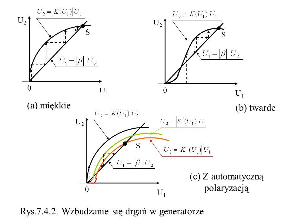 0 U1U1 U2U2 S 0 U1U1 U2U2 S 0 U1U1 U2U2 S Rys.7.4.2. Wzbudzanie się drgań w generatorze (a) miękkie (b) twarde (c) Z automatyczną polaryzacją