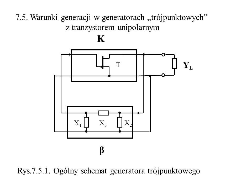 K YLYL β X3X3 X1X1 X2X2 T 7.5. Warunki generacji w generatorach trójpunktowych z tranzystorem unipolarnym Rys.7.5.1. Ogólny schemat generatora trójpun
