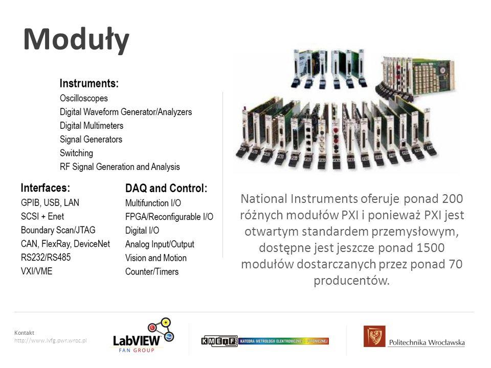Kontakt http://www.lvfg.pwr.wroc.pl Moduły National Instruments oferuje ponad 200 różnych modułów PXI i ponieważ PXI jest otwartym standardem przemysł