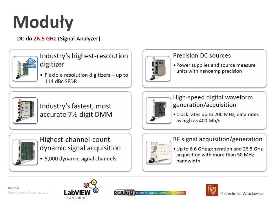 Kontakt http://www.lvfg.pwr.wroc.pl Moduły DC do 26.5 GHz (Signal Analyzer)
