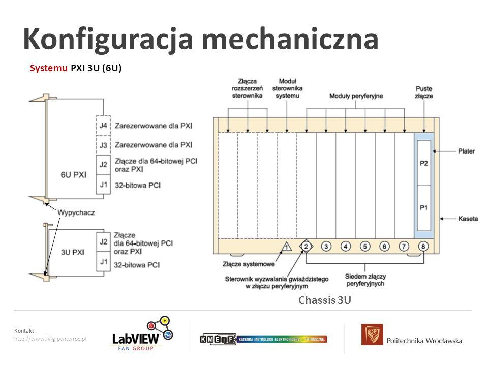 Kontakt http://www.lvfg.pwr.wroc.pl Konfiguracja mechaniczna Systemu PXI 3U (6U) Chassis 3U