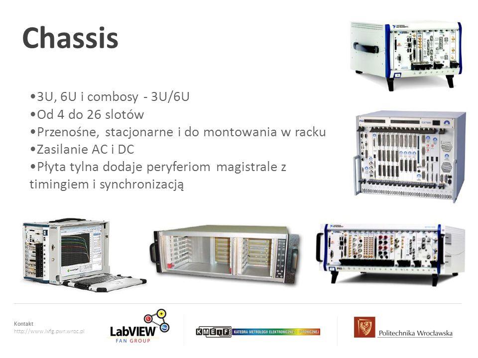 Kontakt http://www.lvfg.pwr.wroc.pl Chassis 3U, 6U i combosy - 3U/6U Od 4 do 26 slotów Przenośne, stacjonarne i do montowania w racku Zasilanie AC i D