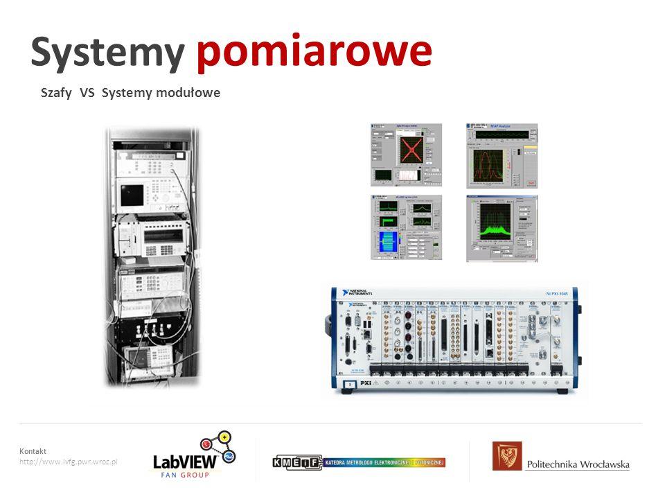 Kontakt http://www.lvfg.pwr.wroc.pl Szafy VS Systemy modułowe Systemy pomiarowe