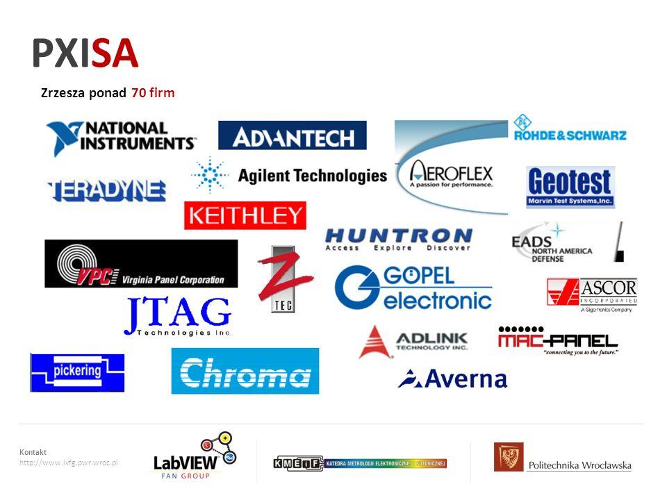 Kontakt http://www.lvfg.pwr.wroc.pl Zrzesza ponad 70 firm PXISA