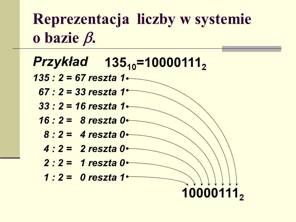 Reprezentacja liczby w systemie o bazie. Przykład 135 : 2 = 67 reszta 1 67 : 2 = 33 reszta 1 33 : 2 = 16 reszta 1 16 : 2 = 8 reszta 0 8 : 2 = 4 reszta