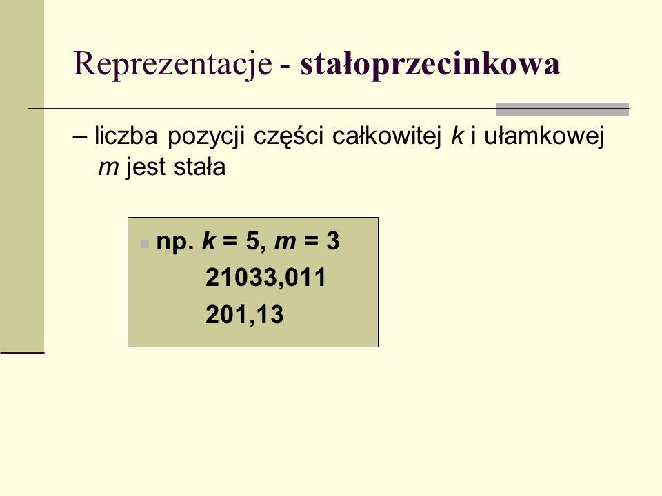 System stałopozycyjny (k,m) System stałopozycyjny określony jest przez : liczbę pozycji części całkowitej k i ułamkowej m, wektor wag W odpowiadających poszczególnym pozycjom W={w k-1,..., w 1, w 0, w -1,...,w -m } zbiór dozwolonych cyfr dla każdej pozycji C={C k-1,..., C 1, C 0, C -1,...,C -m } gdzie C i jest zbiorem cyfr dozwolonych na i-tej pozycji