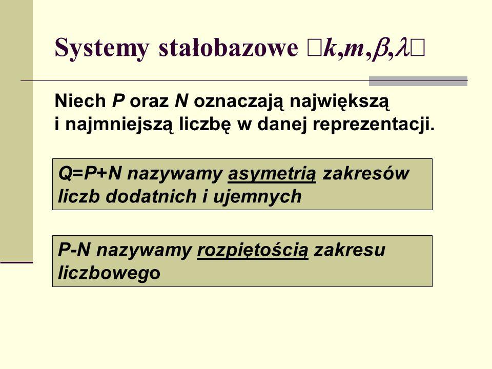 Systemy stałobazowe k,m,, Niech P oraz N oznaczają największą i najmniejszą liczbę w danej reprezentacji. Q=P+N nazywamy asymetrią zakresów liczb doda