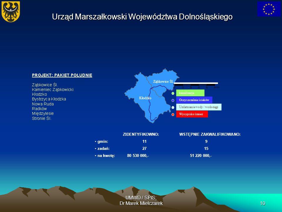 UMWD / SPIS; Dr Marek Mielczarek10 Kłodzko Ząbkowice Śl. 01020304050 km kanalizacja Uzdatnianie wody / wodociągi Wysypisko śmieci Oczyszczalnia ściekó