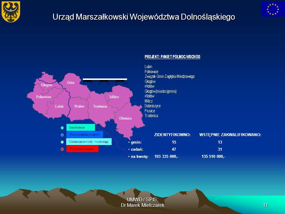 UMWD / SPIS; Dr Marek Mielczarek11 Polkowice Głogów Góra LubińWołówTrzebnica Milicz Oleśnica 01020304050 km kanalizacja Oczyszczalnia ścieków Wysypisk