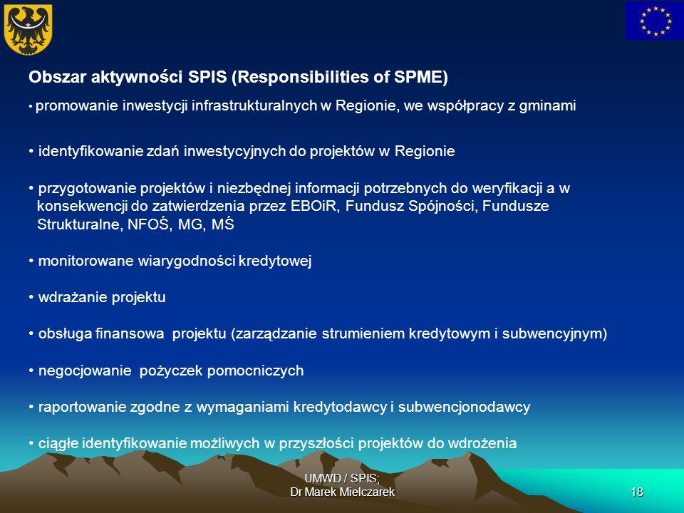UMWD / SPIS; Dr Marek Mielczarek18 Obszar aktywności SPIS (Responsibilities of SPME) promowanie inwestycji infrastrukturalnych w Regionie, we współpra
