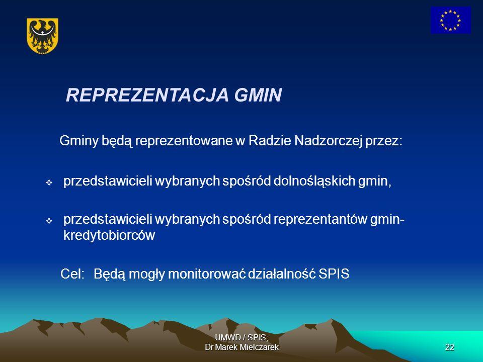 UMWD / SPIS; Dr Marek Mielczarek22 REPREZENTACJA GMIN Gminy będą reprezentowane w Radzie Nadzorczej przez: przedstawicieli wybranych spośród dolnośląs