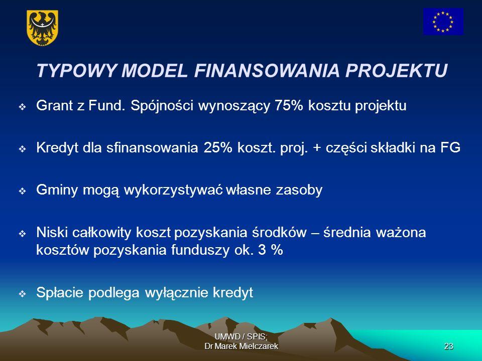 UMWD / SPIS; Dr Marek Mielczarek23 TYPOWY MODEL FINANSOWANIA PROJEKTU Grant z Fund. Spójności wynoszący 75% kosztu projektu Kredyt dla sfinansowania 2