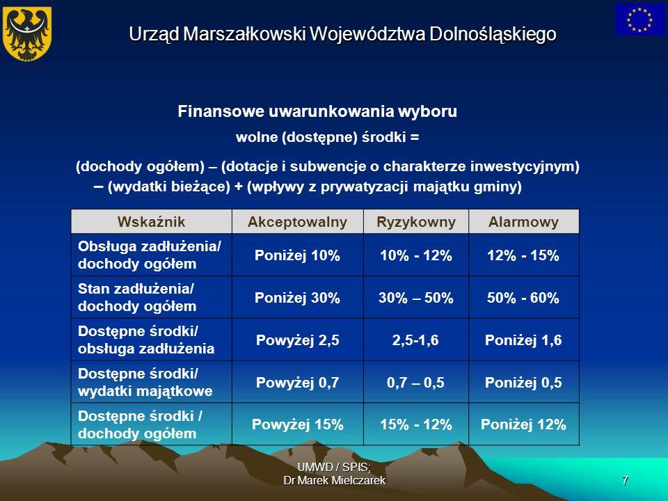 UMWD / SPIS; Dr Marek Mielczarek7 WskaźnikAkceptowalnyRyzykownyAlarmowy Obsługa zadłużenia/ dochody ogółem Poniżej 10%10% - 12%12% - 15% Stan zadłużen