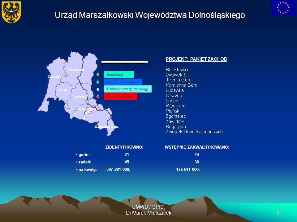 UMWD / SPIS; Dr Marek Mielczarek8 Bolesławiec Zgorzelec Lubań Lwówek Śl. Jelenia Góra Kamienna Góra Wysypisko śmieci kanalizacja Oczyszczalnia ścieków