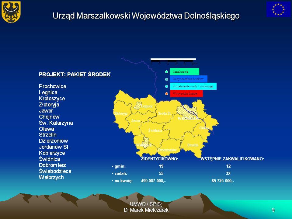 UMWD / SPIS; Dr Marek Mielczarek9 Strzelin Oława WROCŁAW Dzierżoniów Świdnica Środa Śl. Legnica Złotoryja Jawor Wałbrzych Wysypisko śmieci kanalizacja