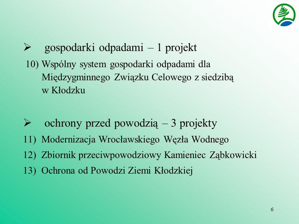 7 Wartość zgłoszonych projektów wynosi: 5 009 mln zł, tj.ok.