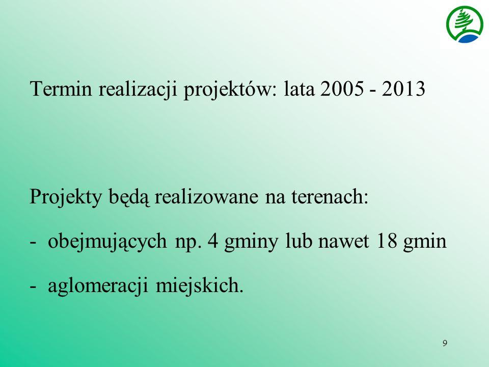 9 Termin realizacji projektów: lata 2005 - 2013 Projekty będą realizowane na terenach: -obejmujących np.