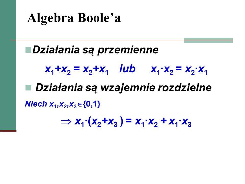 Algebra Boolea Działania są przemienne x 1 +x 2 = x 2 +x 1 lub x 1x 2 = x 2x 1 Działania są wzajemnie rozdzielne Niech x 1,x 2,x 3 {0,1} x 1(x 2 +x 3