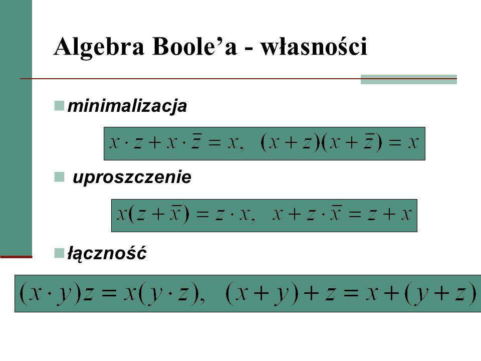Algebra Boolea – dowody własności pochłanianie