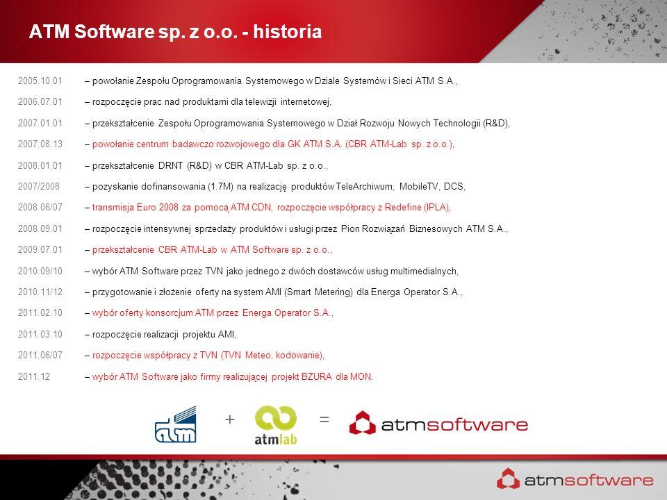 ATM Software sp. z o.o. - historia 2005.10.01– powołanie Zespołu Oprogramowania Systemowego w Dziale Systemów i Sieci ATM S.A., 2006.07.01– rozpoczęci