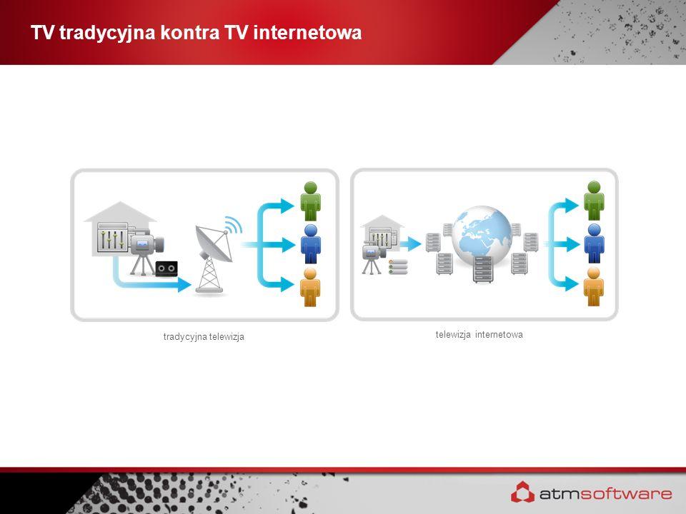 TV tradycyjna kontra TV internetowa tradycyjna telewizja telewizja internetowa