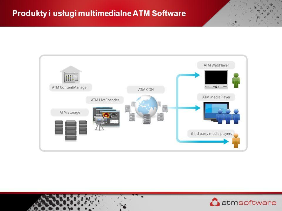 Produkty i usługi multimedialne ATM Software