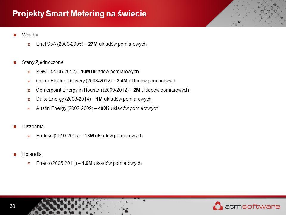 Projekty Smart Metering na świecie Włochy Enel SpA (2000-2005) – 27M układów pomiarowych Stany Zjednoczone: PG&E (2006-2012) - 10M układów pomiarowych