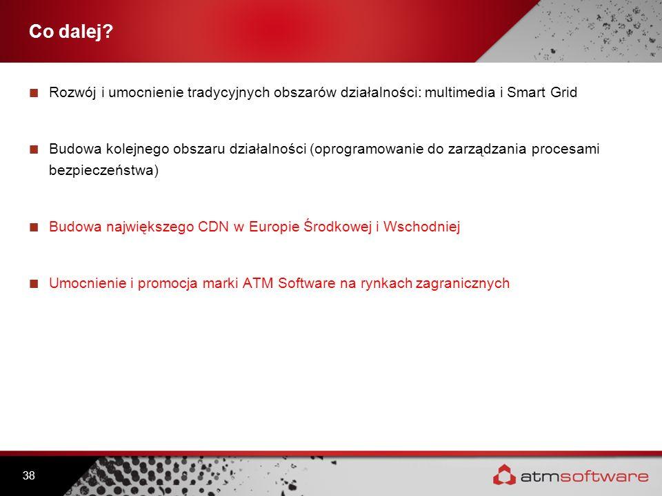 Co dalej? Rozwój i umocnienie tradycyjnych obszarów działalności: multimedia i Smart Grid Budowa kolejnego obszaru działalności (oprogramowanie do zar