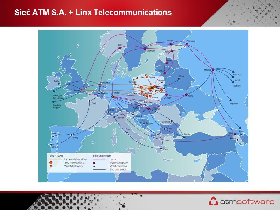 Sieć ATM S.A. + Linx Telecommunications