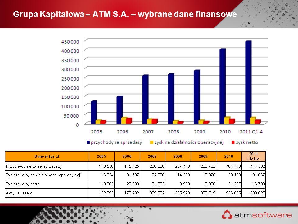 Grupa Kapitałowa – ATM S.A. – wybrane dane finansowe 5
