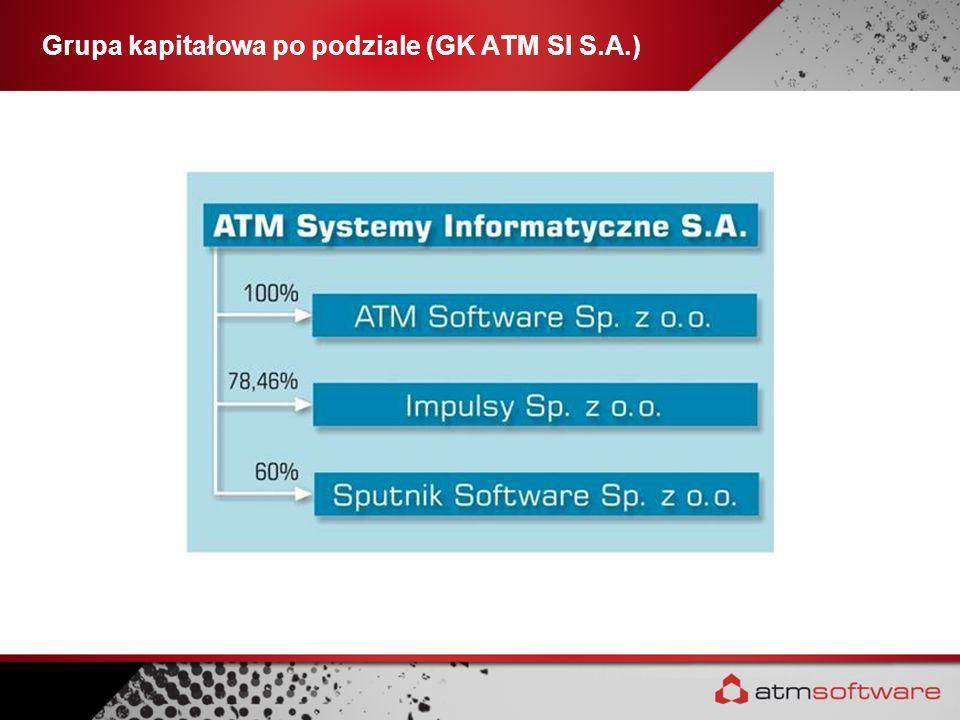Grupa kapitałowa po podziale (GK ATM SI S.A.)