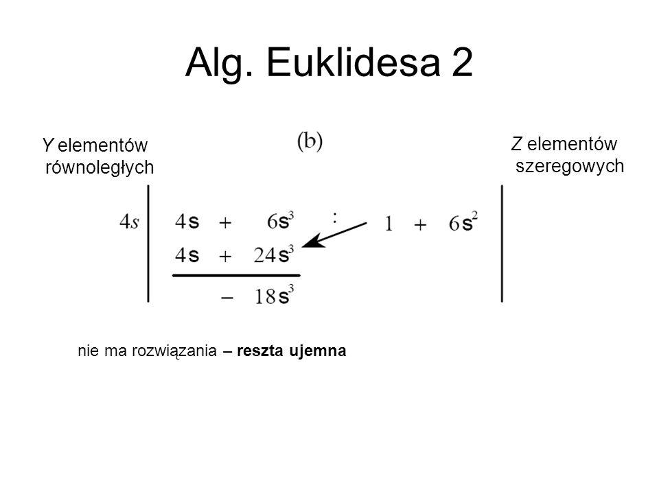 Alg. Euklidesa 2 Y elementów równoległych Z elementów szeregowych nie ma rozwiązania – reszta ujemna
