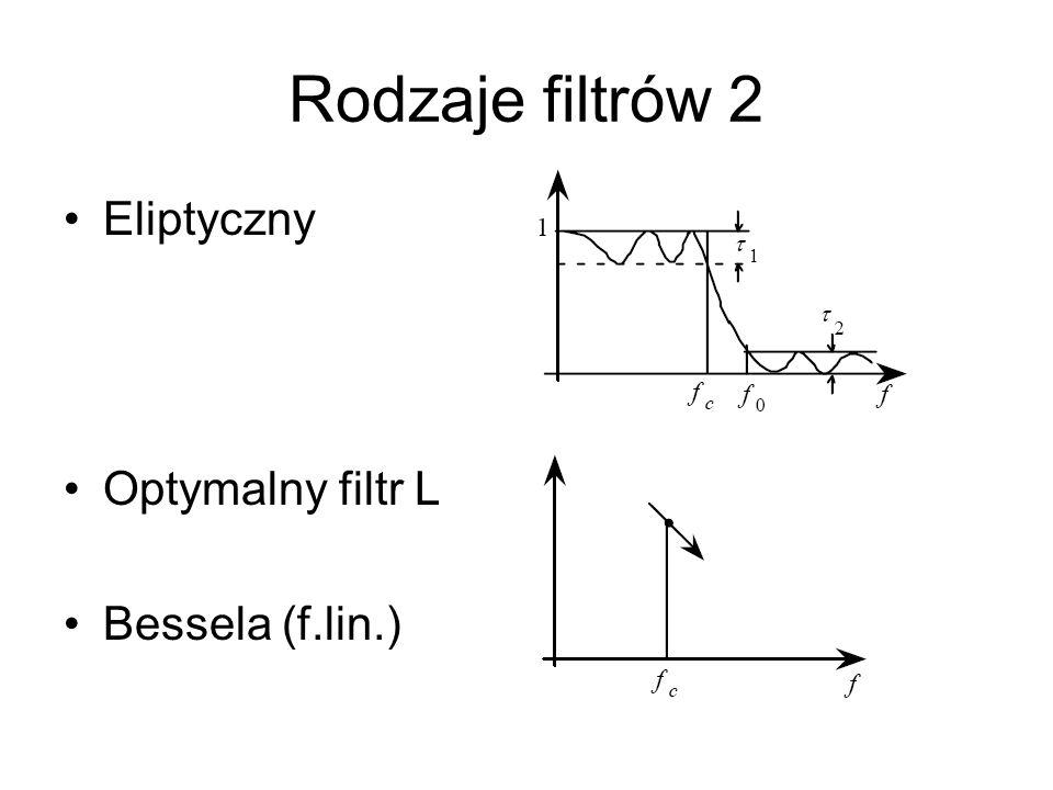 Rodzaje filtrów 2 Eliptyczny Optymalny filtr L Bessela (f.lin.)