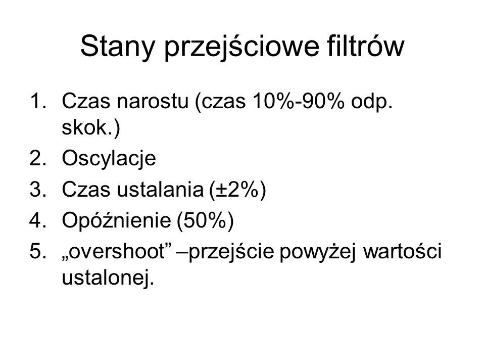 Stany przejściowe filtrów 1.Czas narostu (czas 10%-90% odp. skok.) 2.Oscylacje 3.Czas ustalania (±2%) 4.Opóźnienie (50%) 5.overshoot –przejście powyże