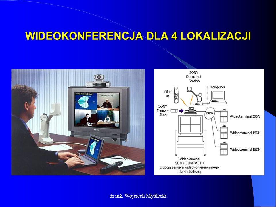 dr inż. Wojciech Myślecki WIDEOKONFERENCJA DLA 4 LOKALIZACJI